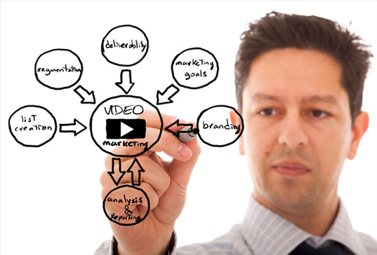 Video-Marketing-Strategies